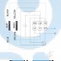 Горизонтальный центробежный насос CM15-1 A-R-I-V-AQQV C-A-A - 97516405