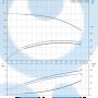 Горизонтальный центробежный насос CM10-4 A-R-I-V-AQQV F-A - 96945980