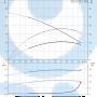 Горизонтальный центробежный насос CM1-3 A-R-I-E-AQQE C-A-A - 97514439