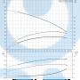 Горизонтальный центробежный насос CM3-3 A-R-A-V-AQQV F-A-A - 97516599