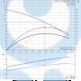 Канализационный насос  SEG.40.12.2.50B - 96075909