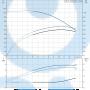 Вертикальный насос CR15-04 A-A-A-V-HQQV 3x40 - 96501997