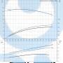Моноблочный насос NB 65-125/120-110 AF2ABAQE - 97836748