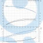 Моноблочный насос  NB 32-160.1/169 AF2ABAQE - 97836723