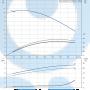 Моноблочный насос NB 100-200/178 AF2ABAQE - 97837121