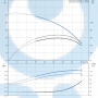 Вертикальный насос CR32-2-2 A-F-A-E-HQQE - 96122008