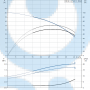 Вертикальный насос CR32-1 A-F-A-V-HQQV 3x400 - 96122035