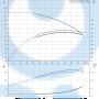 Вертикальный насос CR 45-5-2 A-F-A-E-HQQE - 96122804
