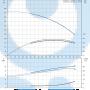 Вертикальный насос CR 64-2-1 A-F-A-E-HQQE - 96123529