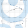 Вертикальный насос CR 64-2 A-F-A-V-HQQV - 96123552