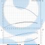Вертикальный насос CR 64-3-2 A-F-A-E-HQQE - 96123531