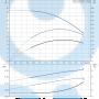 Вертикальный насос CR1-2 A-A-A-V-HQQV 3x230 - 96516194