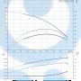 Вертикальный насос CR3-3 A-A-A-V-HQQV 3x230 - 96516607