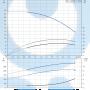 Вертикальный насос CR1-12 A-A-A-V-HQQV 3x230 - 96516209
