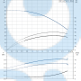 Вертикальный насос CR1-9 A-FGJ-A-E-HQQE 3x23 - 96478872