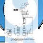 Приёмный клапан FV-NL-G5/8 PE/T/C U2 Grundfos 98070952