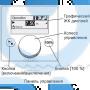 Grundfos DDA 17-7 FC-PVC/E/C-F 97722185 Насос дозатор